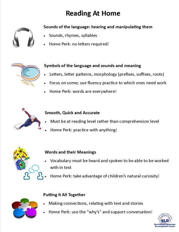 Components of Reading Reading at Home